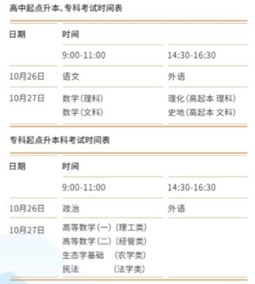 2019年华中农业大学成人高考报名时间