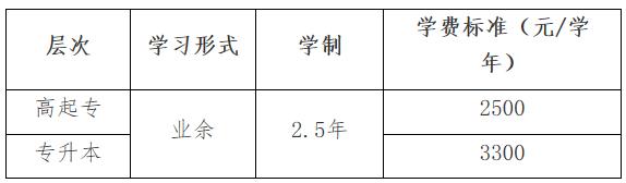 2019年中南财经政法大学成教学费