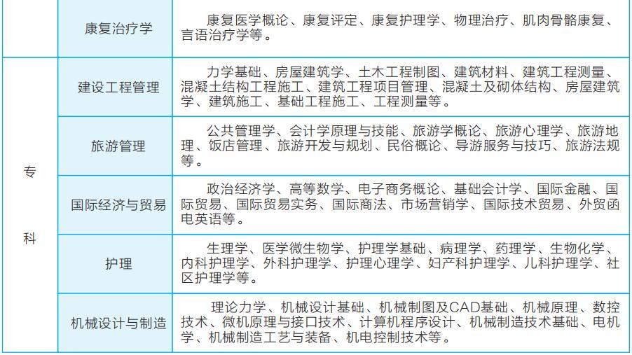 2019年武汉轻工大学成人高考招生简章