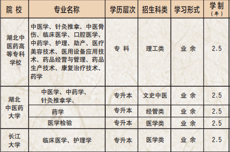 湖北中医药高等专科学校成教